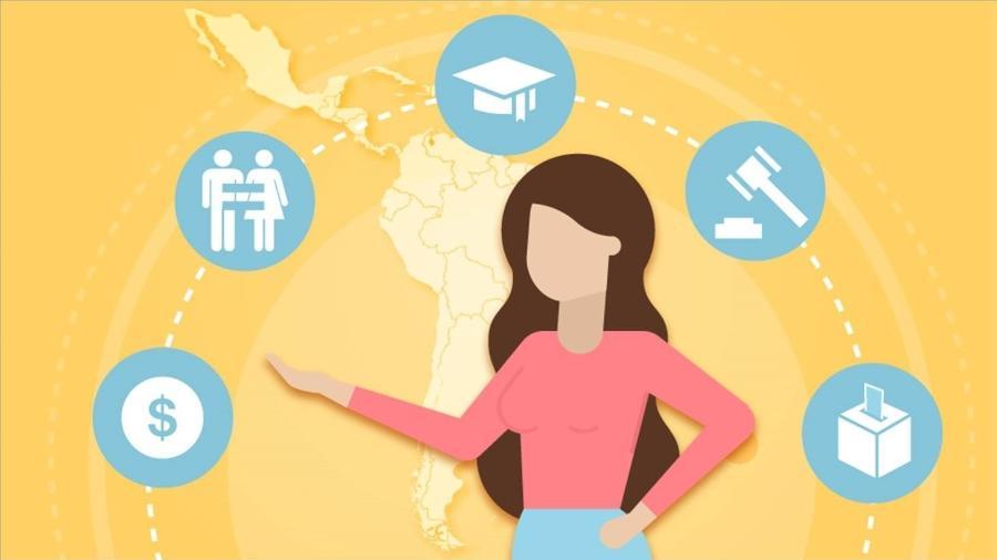 Dia Internacional da Mulher: 6 indicadores que mostram como as mulheres avançaram (ou não) na América Latina - BBC