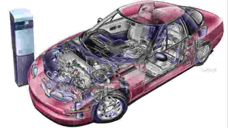 Detalhe dos diversos sistemas eletrônicos do EV1; GM gastou milhões de dólares no desenvolvimento - Divulgação - Divulgação