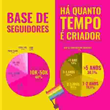 LGBT - Agência Mosaico - Agência Mosaico