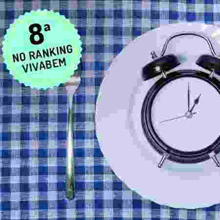 Ranking 2020 Dieta Jejum Intermitente - iStock / Arte UOL - iStock / Arte UOL