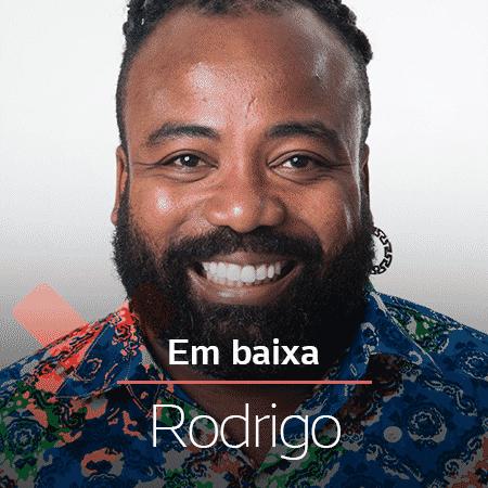 Rodrigo - Arte/UOL - Arte/UOL
