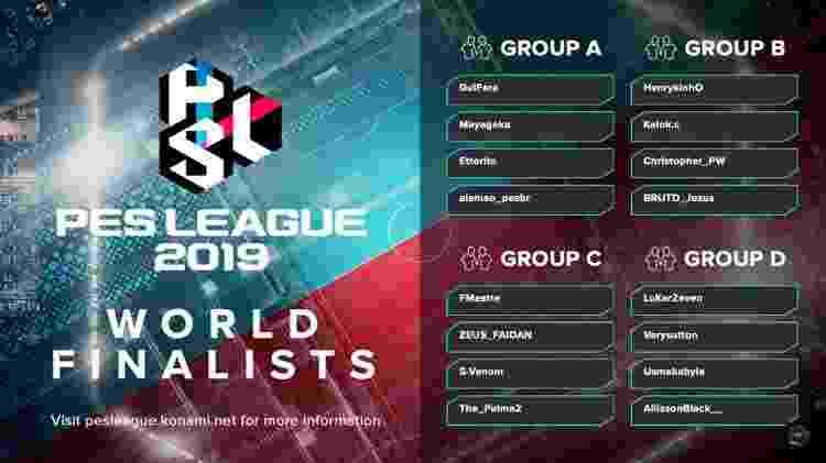PES League Tabela - Divulgação - Divulgação