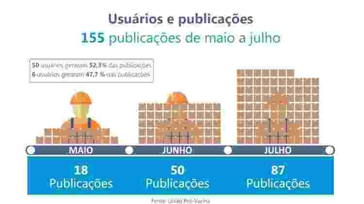 O tamanho da desinformação -  Flaticon e Freepik -  Flaticon e Freepik