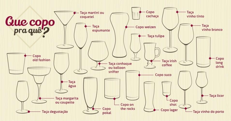 15070054f Fotos  Qual serve pra quê  Veja 21 tipos de copos e taças para ...