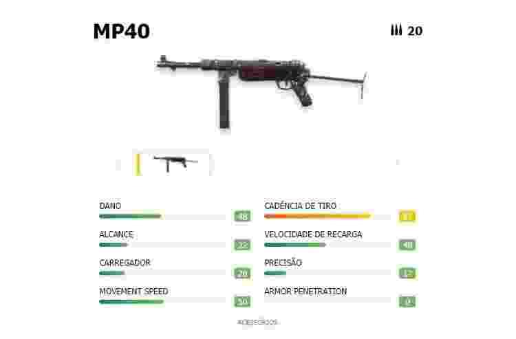 Free Fire MP40 - Reprodução - Reprodução