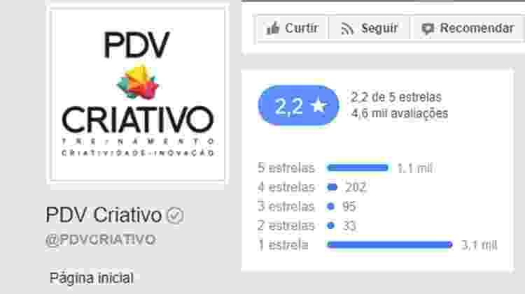 Avaliação do PDV Criativo - Reprodução/Facebook - Reprodução/Facebook