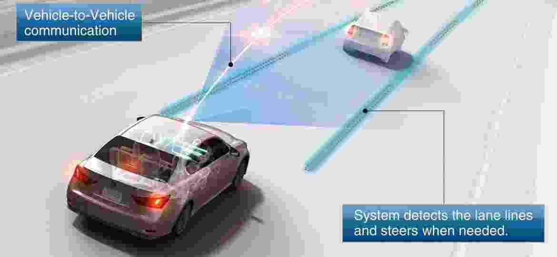Autoridades dizem que comunicação entre veículos evitaria milhares de acidentes - Divulgação/Toyota