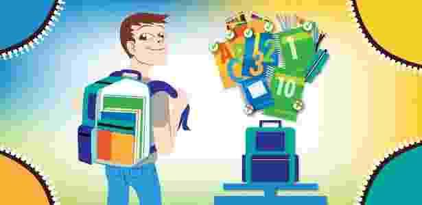 Para não prejudicar as crianças, a mochila pode ter, no máximo, 10% de seu peso corporal - Arte/UOL