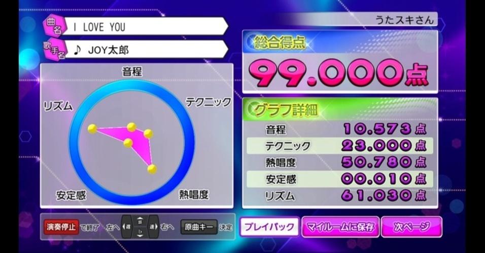 """""""Joysound Dive 2"""" é sequência do jogo japonês para PS3 que transforma o videogame em um karaokê, com mais de 90 mil músicas para escolher"""