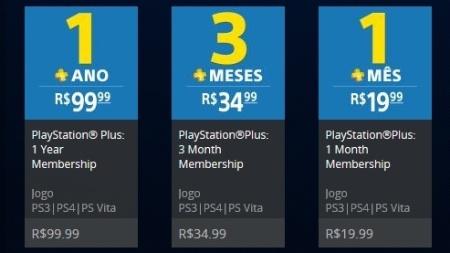 No Brasil, a PS Plus chega com três opções de duração