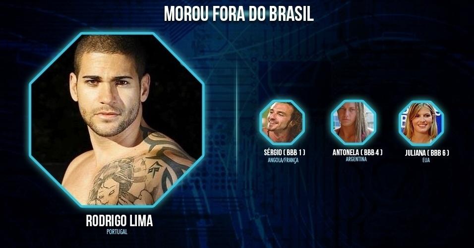BBBs manjados: morou fora do Brasil