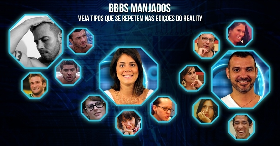 BBBs manjados: veja tipos que se repetem nas edições do reality