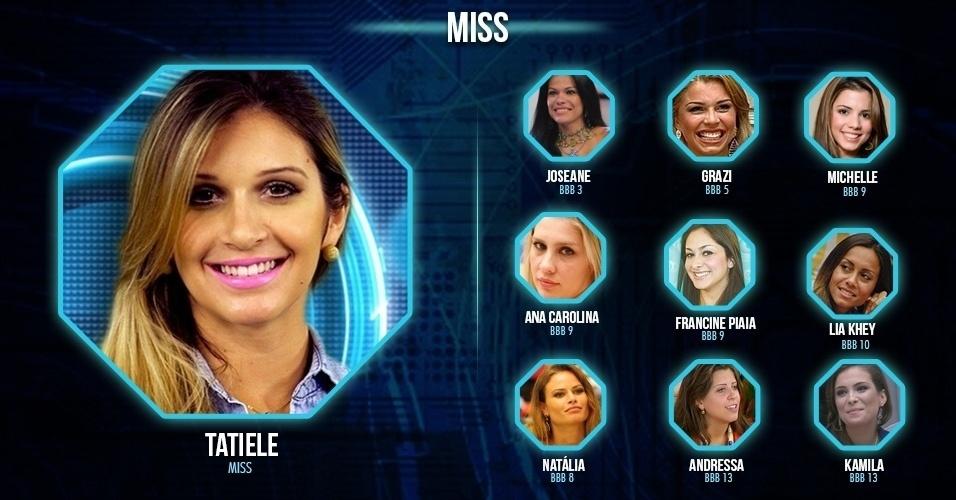 BBBs manjados: miss