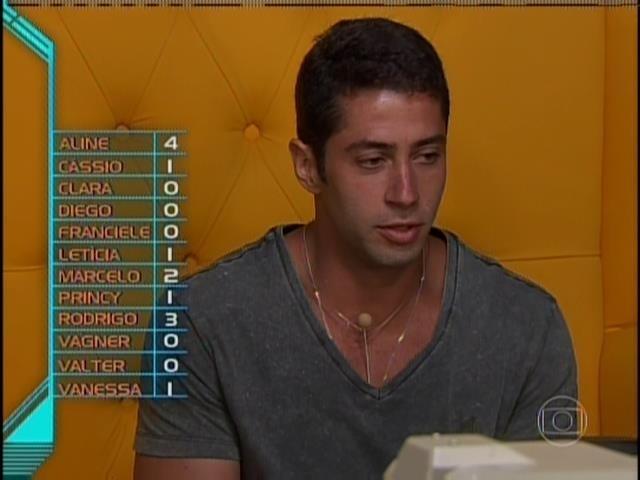 20.jan.2014 - Marcelo votou em Cássio