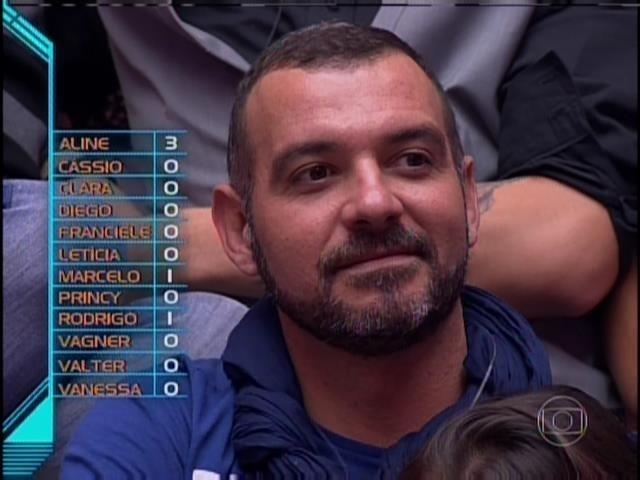20.jan.2014 - Vagner votou em Marcelo
