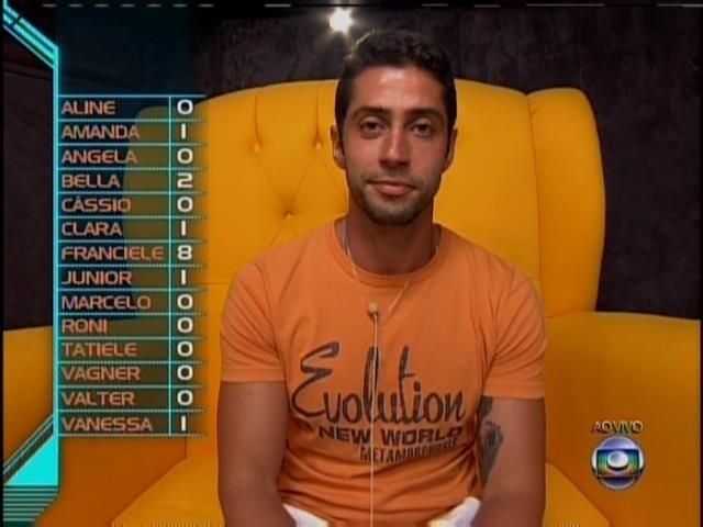 24.jan.2014 - Marcelo votou em Vagner