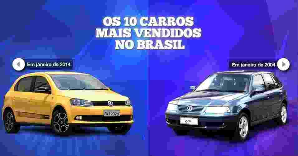 Mais vendidos 2004/2014 - Arte UOL