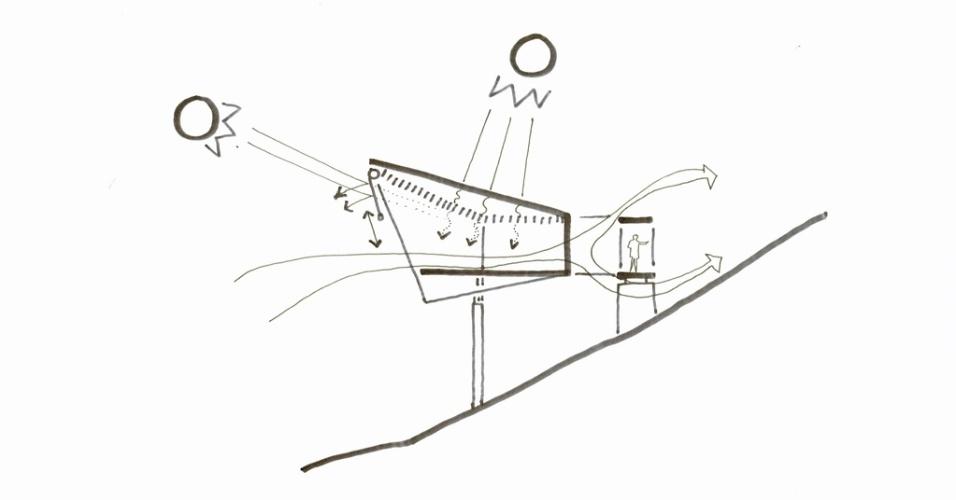 A casa Flotanta se mistura às copas das árvores, completamente revestida por madeira e bambu e integrada ao ambiente que a cerca. Sua elevação otimiza a entrada de luz natural e o fato de ser completamente aberta à paisagem favorece a ventilação cruzada. A residência fica em Puntarenas, na Costa Rica, e tem projeto da equipe do arquiteto Benjamin Garcia Saxe
