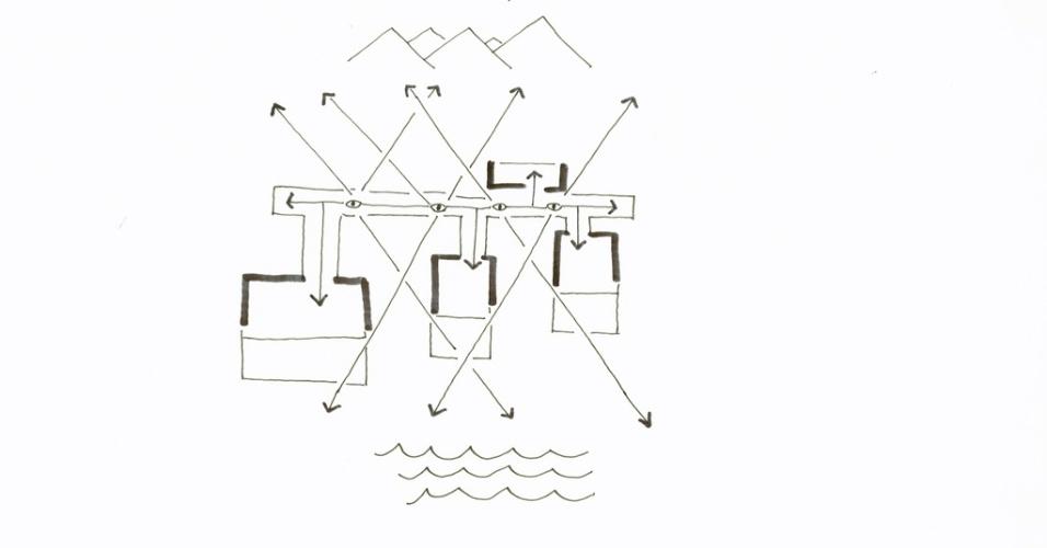 O sistema de circulação para a casa Flotanta merece um capítulo à parte: a definição do bambu como material de fechamento lateral fundou-se no estudo da insolação (desenho), por um lado, e na necessidade de manter, de qualquer ponto da residência, as vistas para o oceano e para a mata tropical. Em Puntarenas, na Costa Rica, com design da equipe do arquiteto Benjamin Garcia Saxe
