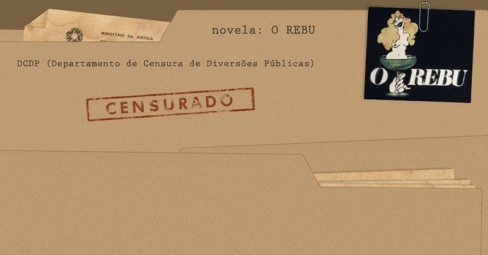 "Arquivo da censura da novela ""O Rebu"" (1974)"