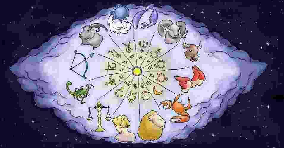 Planeta regente Signos - abre - Arte UOL