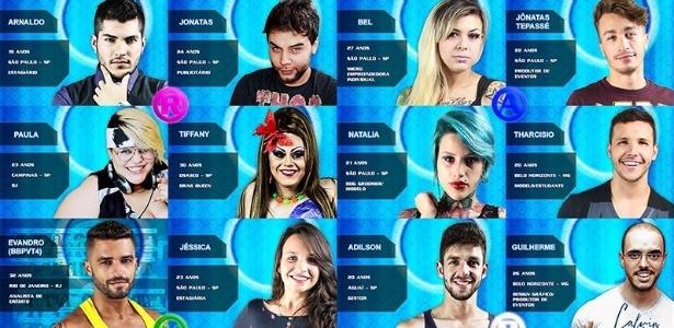 """Participantes da quinta edição do """"BBBPVT"""", versão do """"BBB"""" criada por usuários do Facebook"""
