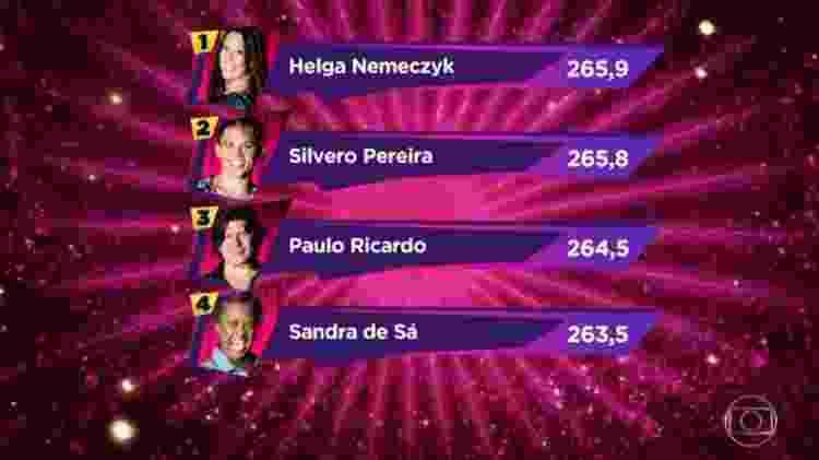 Show dos Famosos - Reprodução/TV Globo - Reprodução/TV Globo