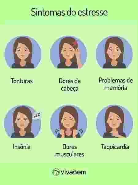 Sintomas do estresse -  -