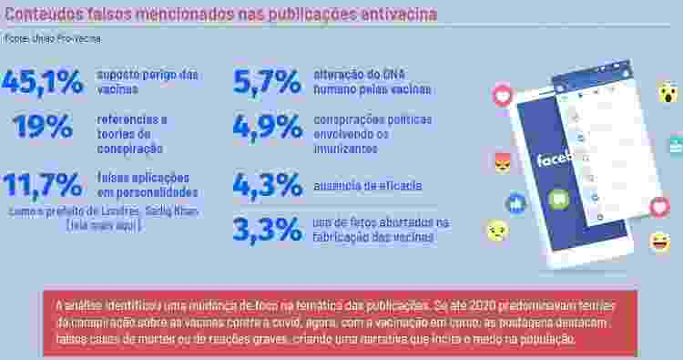 infográvifo vacina jornal da usp - Jornal da USP - Jornal da USP
