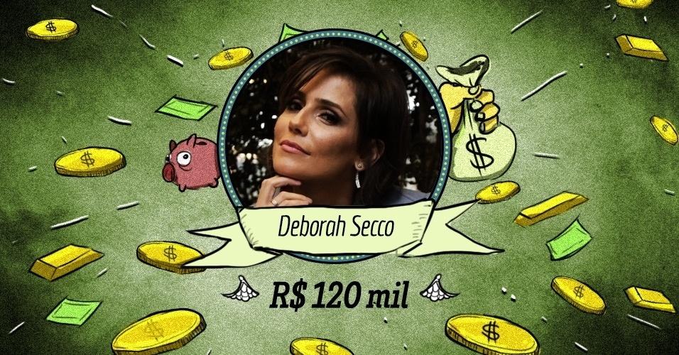 """DEBORAH SECCO: Está no mesmo nível de """"cachê"""" que Giovanna e Rodrigo Lombardi. Ou seja, na casa dos R$ 120 mil. Uma atriz que cresceu dentro da Globo, que reconhece seu talento com um bom salário"""