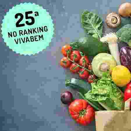 Ranking 2020 Dieta USP - iStock / Arte UOL - iStock / Arte UOL