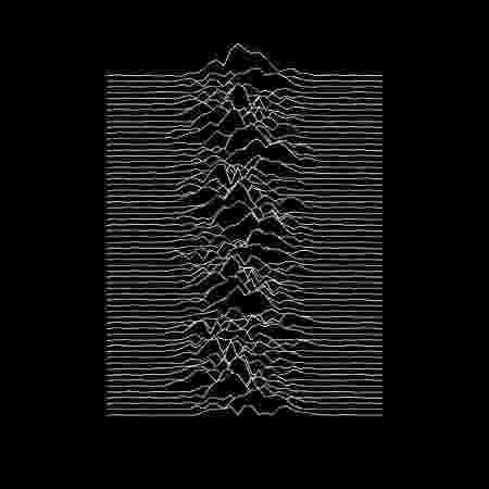 Capa do álbum Unknown Pleasures - Reprodução - Reprodução