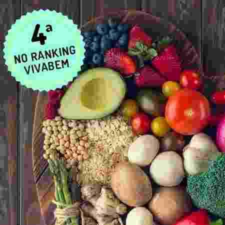 Ranking 2020 Dieta TLC - iStock / Arte UOL - iStock / Arte UOL
