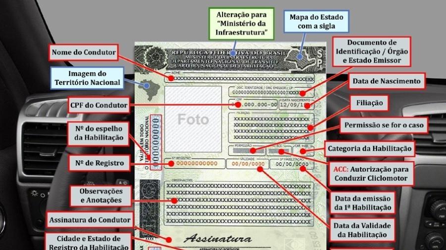 CNH é documento de porte obrigatório, seja na versão de papel ou via aplicativo Carteira Digital de Trânsito - Divulgação