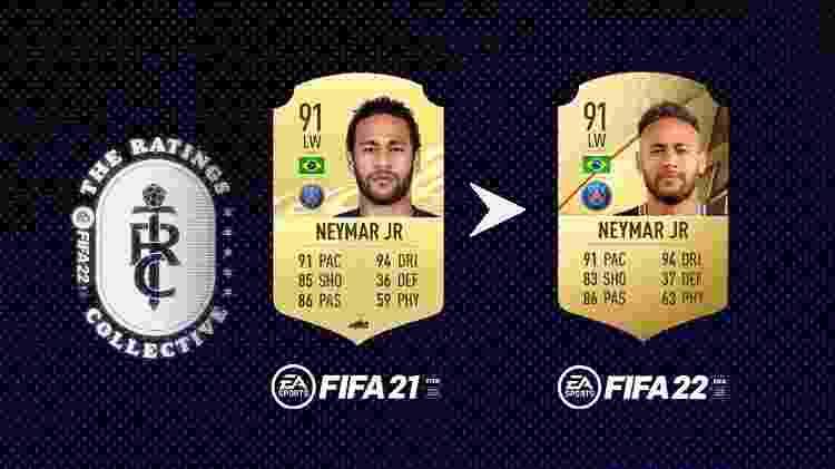 Ney - Divulgação/EA Sports - Divulgação/EA Sports