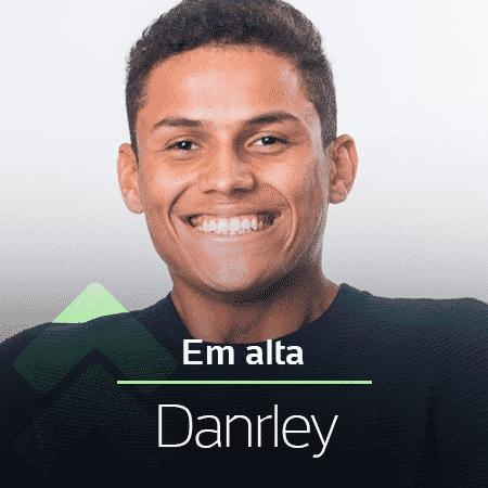 Danrley alta - Alta/UOL - Alta/UOL