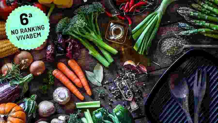 Dieta vegetariana retira completamente as carnes e pode excluir outros itens de origem animal - iStock/Arte UOL