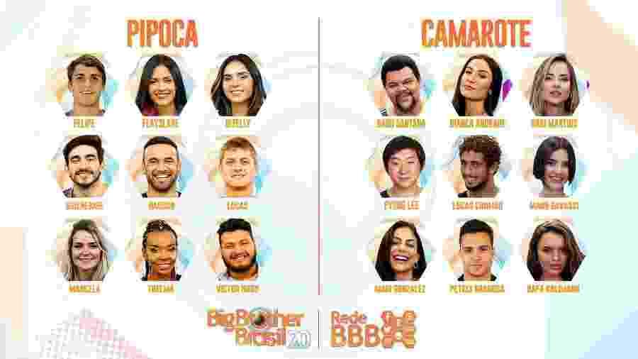 Os 18 participantes da 20ª edição do Big Brother Brasil, reality show da TV Globo - Divulgação/Gshow