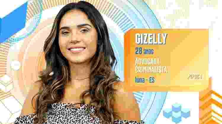 Gizelly - Divulgação/TV Globo - Divulgação/TV Globo