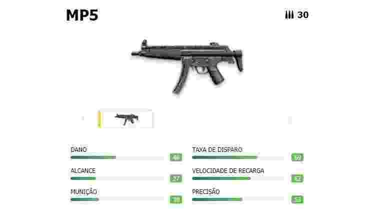 Free Fire MP5 - Reprodução - Reprodução