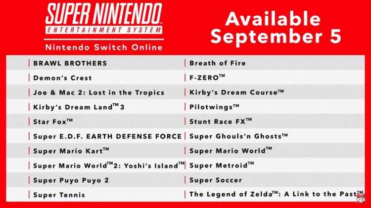 reprodução/Nintendo Direct