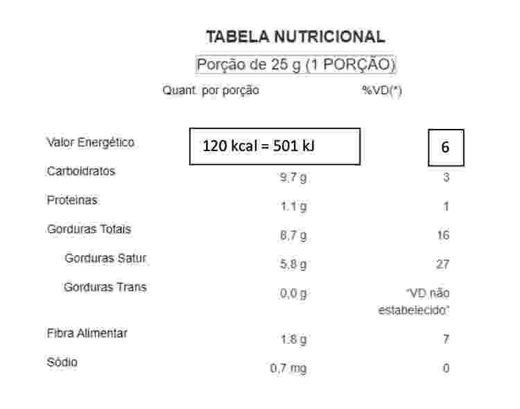 Tabela cobertura do bolo (ganache) - Paola Machado - Paola Machado