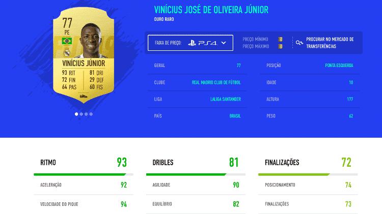 Ficha de Vinicius Junior no banco de dados do modo FUT de Fifa 19 - Reprodução - Reprodução