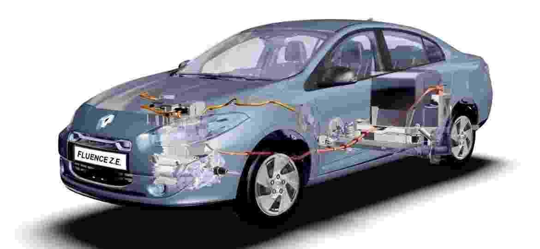 Renault chegou a produzir versão elétrica do Fluence com baterias removíveis, porém baixa procura e alto custo fizeram projeto durar pouco - Divulgação