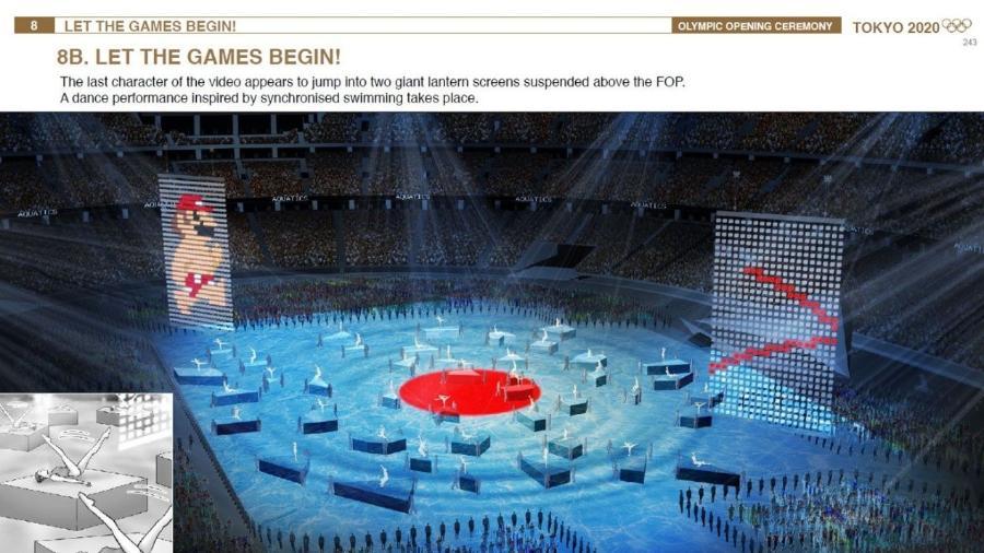 Mario nos planos originais da abertura das Olimpíadas 2020 - Reprodução/Shukan Bunshun