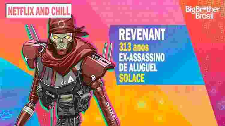 Revenant no BBB - Montagem: Allan Francisco / Divulgação (Electronic Arts) - Montagem: Allan Francisco / Divulgação (Electronic Arts)
