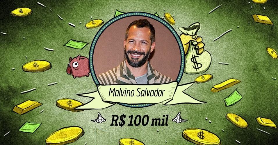 """MALVINO SALVADOR: Outro ator que não pode ser chamado da """"nova geração"""", mas é parte do panteão dos galãs da Globo. E é um ator muito competente, vale acrescentar. Vai bem em papéis dramáticos, de ação e principalmente em comédia. Seu salário estimado também está na casa de R$ 100 mil, mas se quiser dobra isso fácil, fácil com comerciais e eventos"""