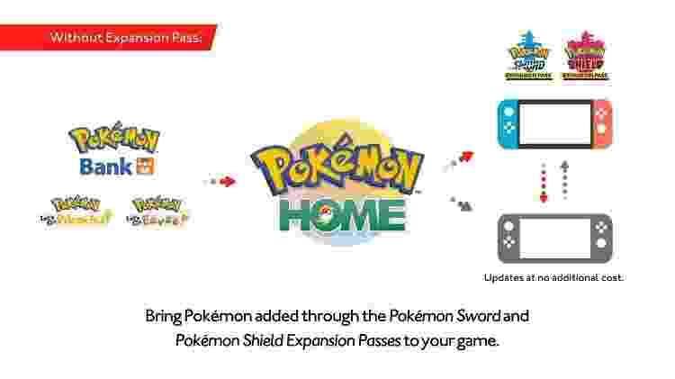 Pokémon Home é serviço na nuvem que será lançado em fevereiro de 2020 - Reprodução