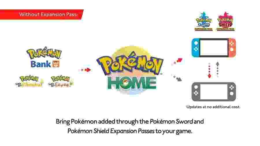 A ser lançada em fevereiro, novidade pode ser utilizada gratuitamente, mas de forma limitada, e também tem uma versão paga - Divulgação/Pokémon Company International
