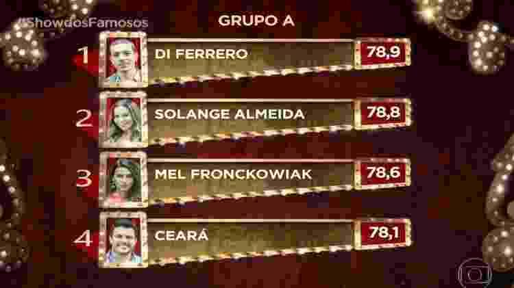 """Classificação do """"Show dos Famosos"""" - Reprodução/TV Globo"""